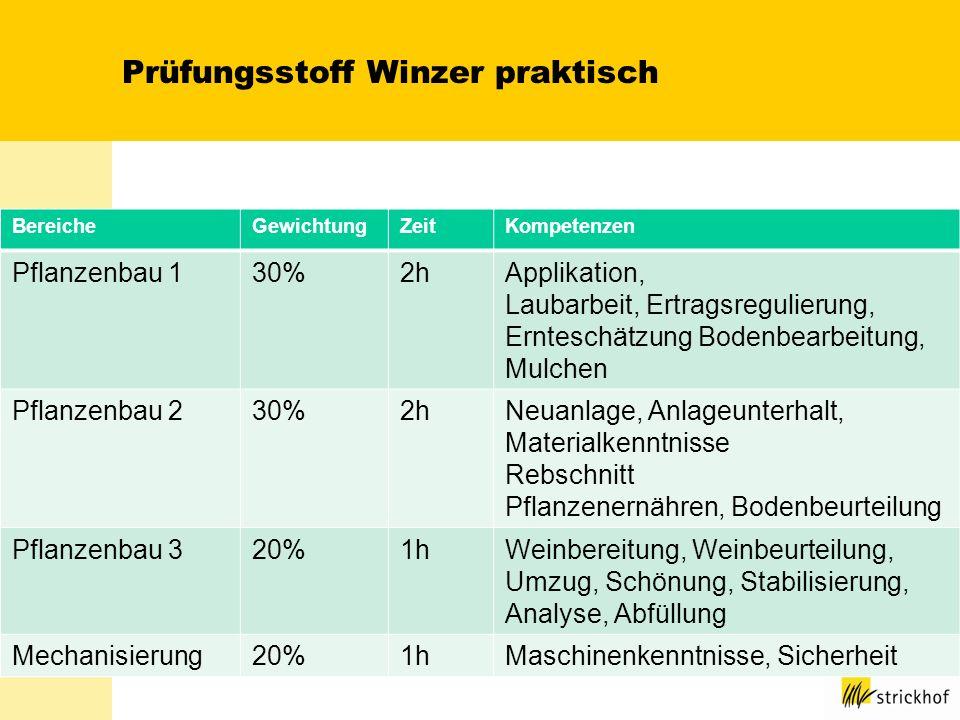 Prüfungsstoff Winzer praktisch