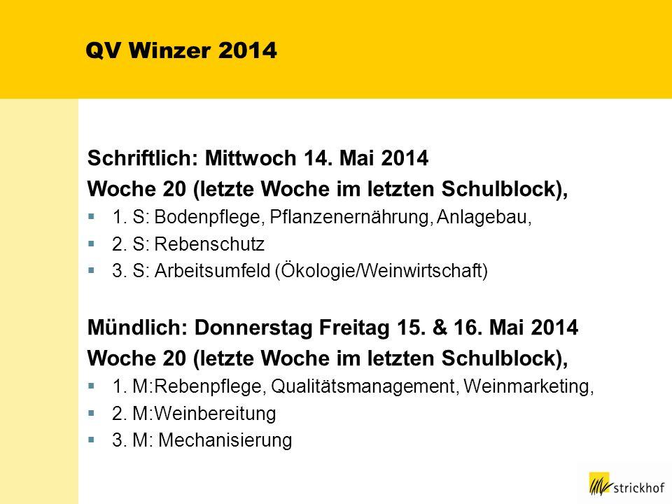 QV Winzer 2014 Schriftlich: Mittwoch 14. Mai 2014