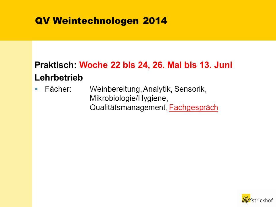 QV Weintechnologen 2014 Praktisch: Woche 22 bis 24, 26. Mai bis 13. Juni. Lehrbetrieb.