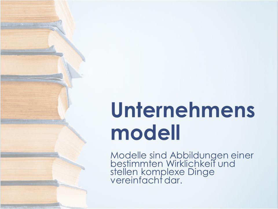 Unternehmensmodell Modelle sind Abbildungen einer bestimmten Wirklichkeit und stellen komplexe Dinge vereinfacht dar.