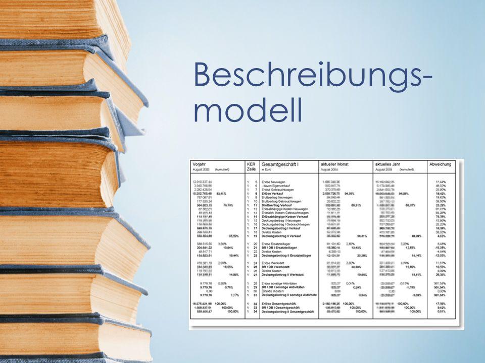 Beschreibungs-modell