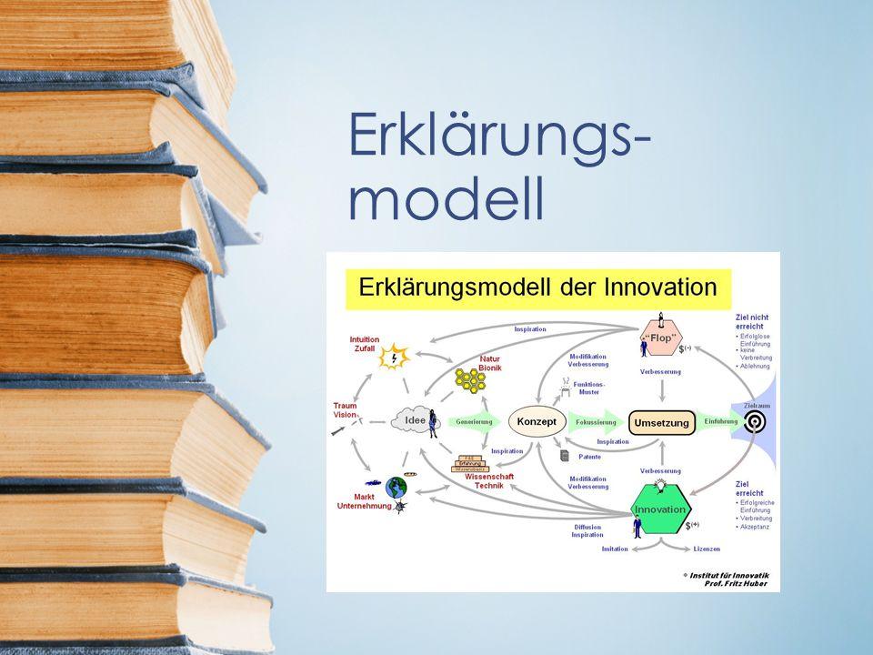 Erklärungs-modell