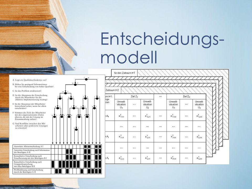 Entscheidungs-modell