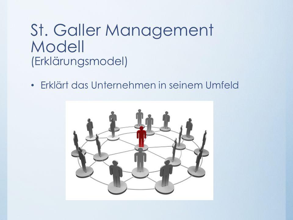St. Galler Management Modell (Erklärungsmodel)