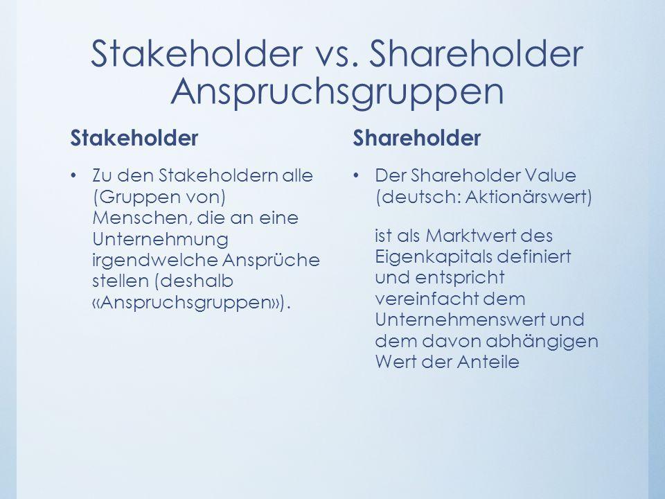 Stakeholder vs. Shareholder Anspruchsgruppen