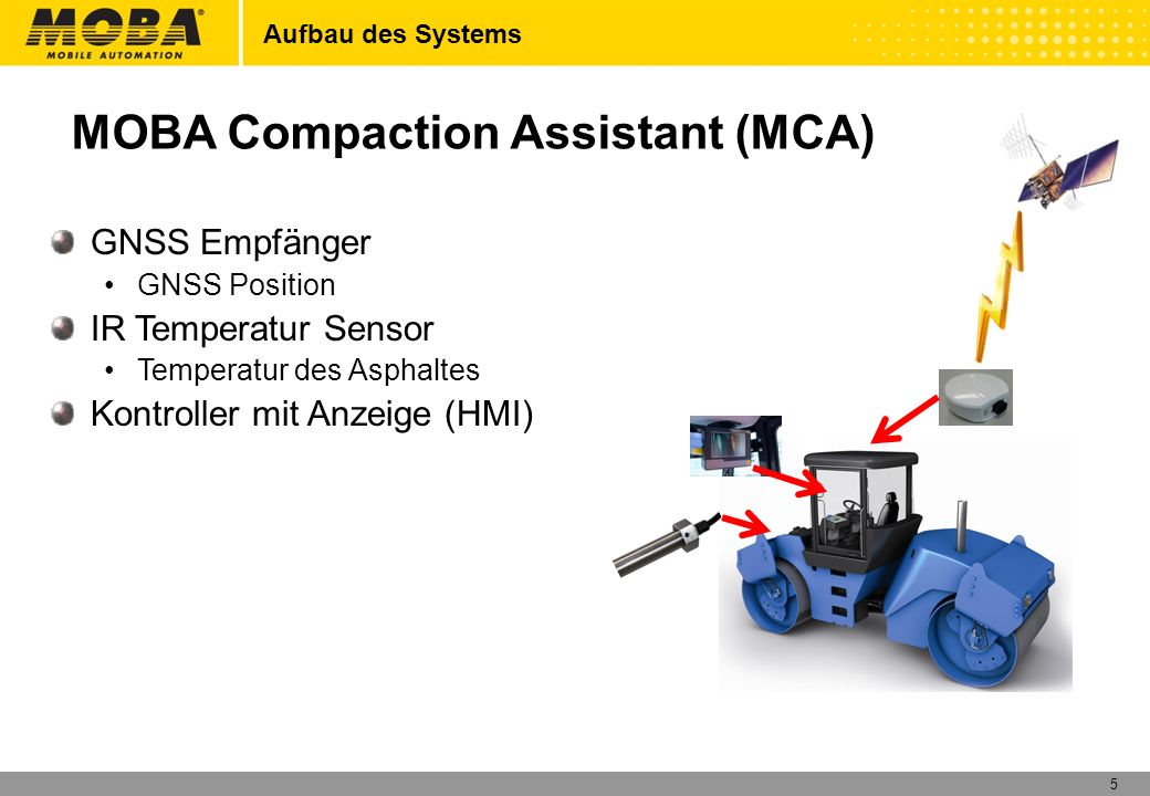MOBA Compaction Assistant (MCA)