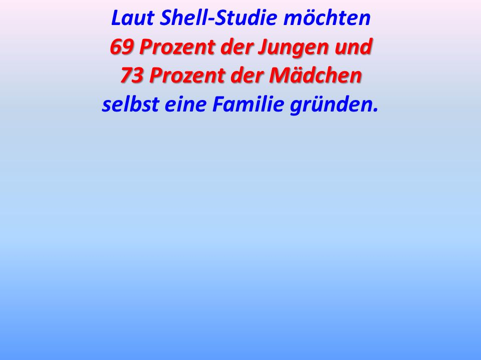 Laut Shell-Studie möchten selbst eine Familie gründen.