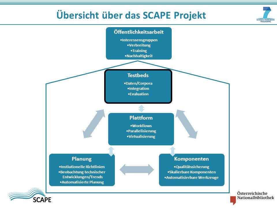 Übersicht über das SCAPE Projekt