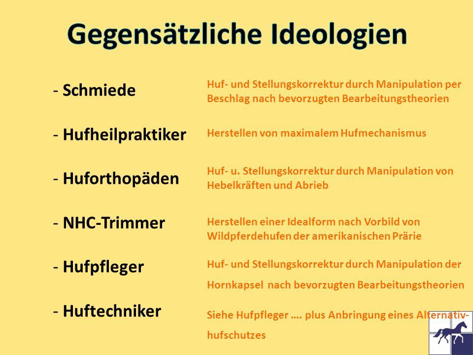 Gegensätzliche Ideologien