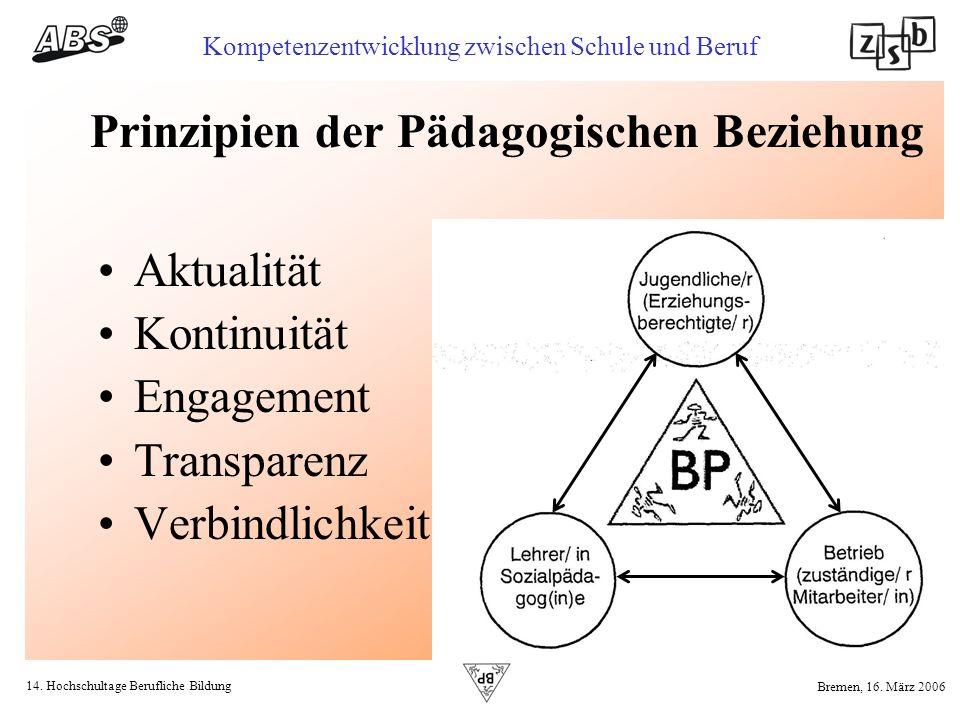 Prinzipien der Pädagogischen Beziehung