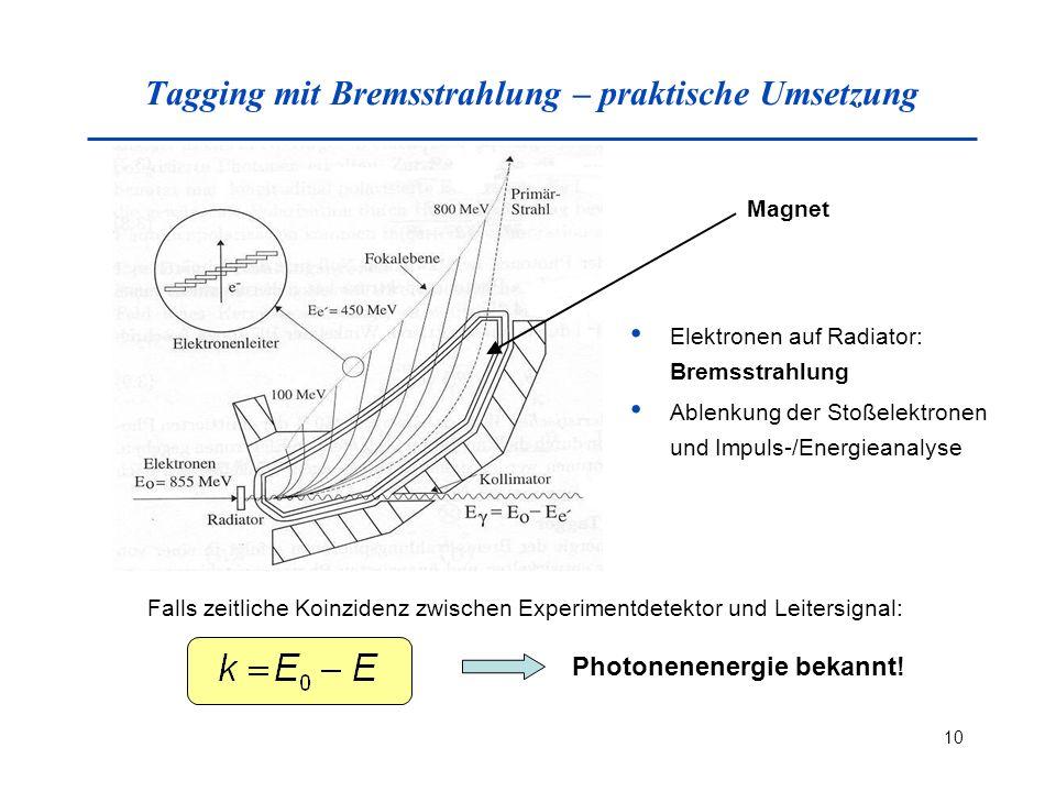 Tagging mit Bremsstrahlung – praktische Umsetzung