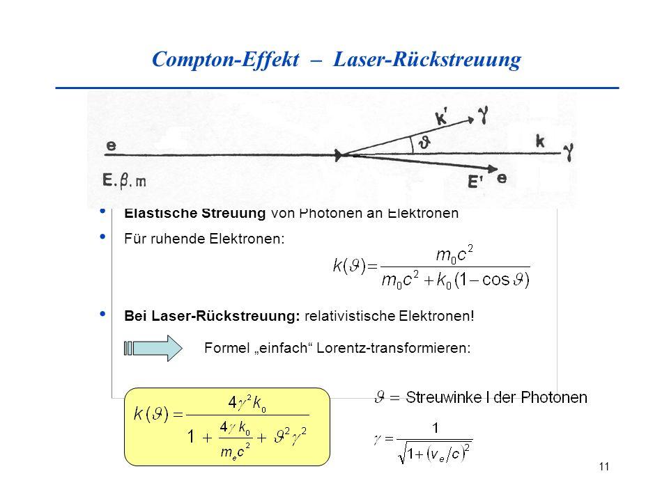 Compton-Effekt – Laser-Rückstreuung
