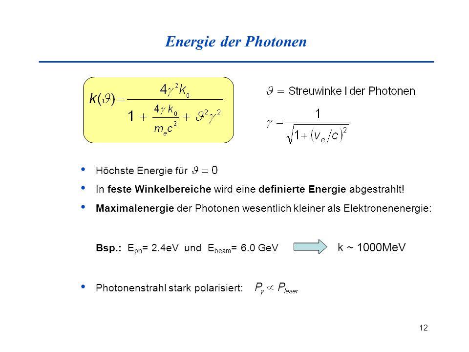 Energie der Photonen Höchste Energie für