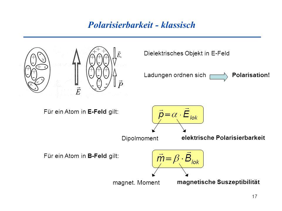 Polarisierbarkeit - klassisch