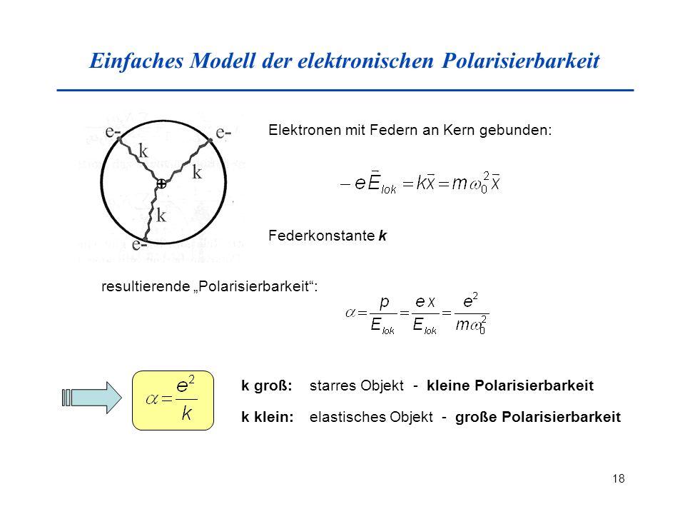 Einfaches Modell der elektronischen Polarisierbarkeit