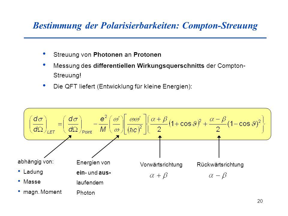 Bestimmung der Polarisierbarkeiten: Compton-Streuung