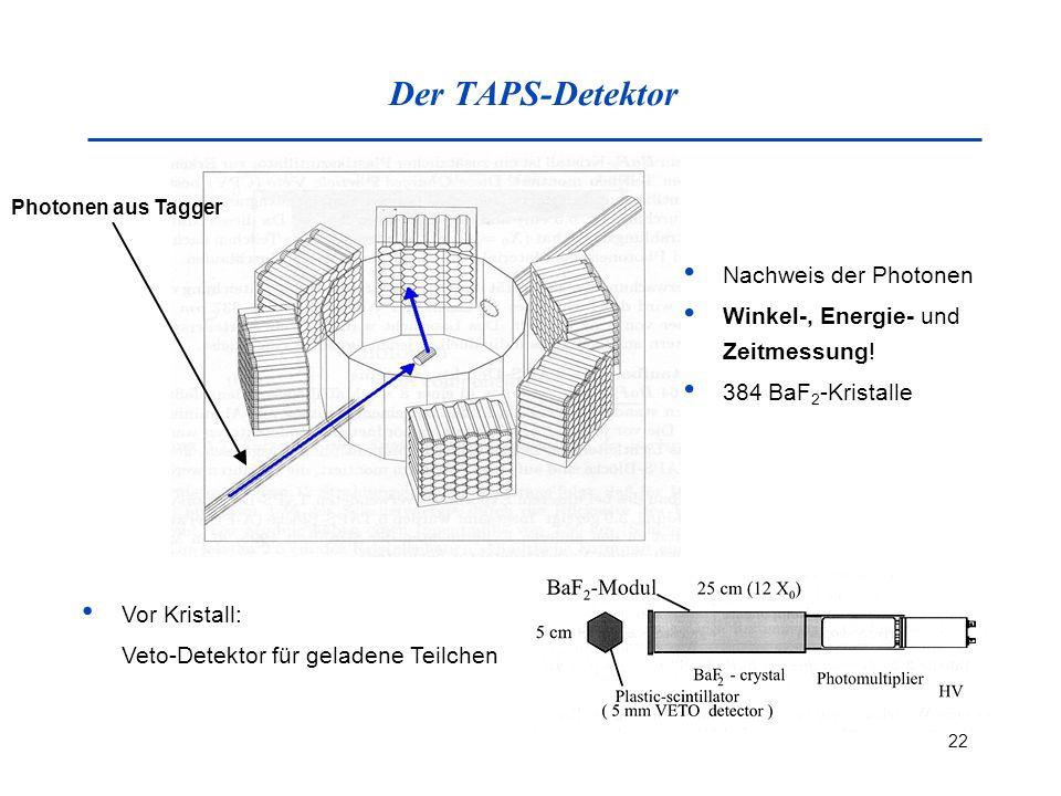 Der TAPS-Detektor Nachweis der Photonen