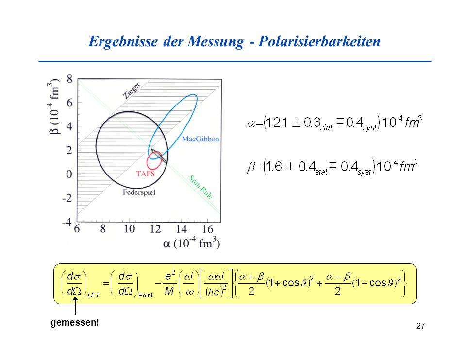 Ergebnisse der Messung - Polarisierbarkeiten