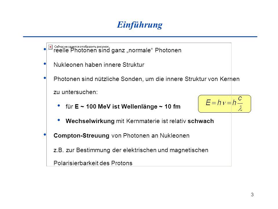 "Einführung reelle Photonen sind ganz ""normale Photonen"