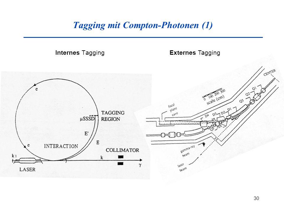 Tagging mit Compton-Photonen (1)
