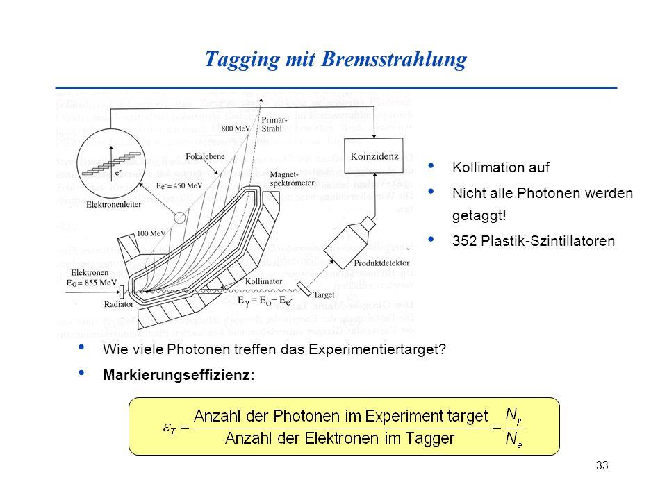 Tagging mit Bremsstrahlung