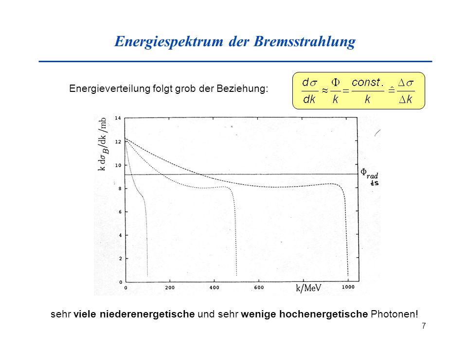 Energiespektrum der Bremsstrahlung