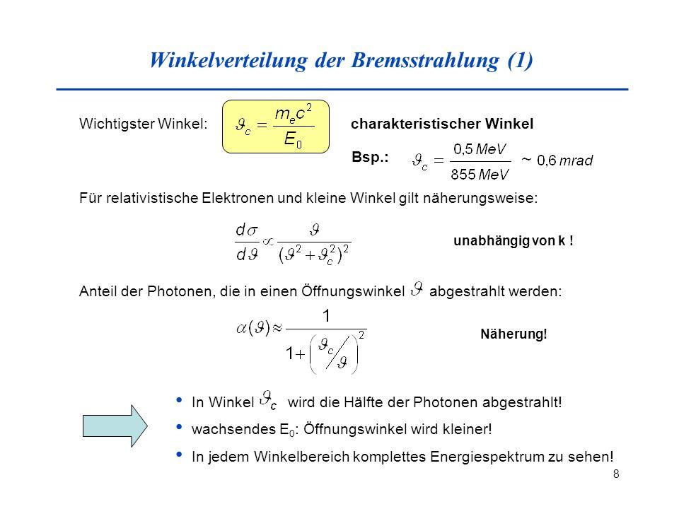 Winkelverteilung der Bremsstrahlung (1)