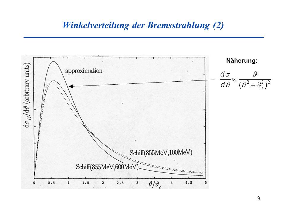 Winkelverteilung der Bremsstrahlung (2)