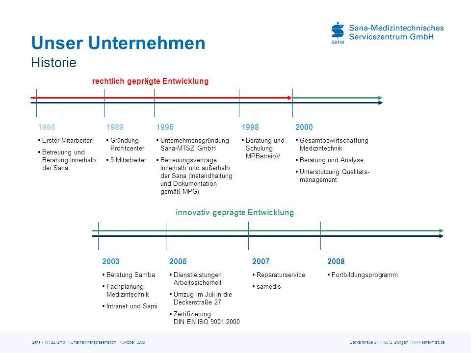 Unser Unternehmen Historie rechtlich geprägte Entwicklung 1986 1989