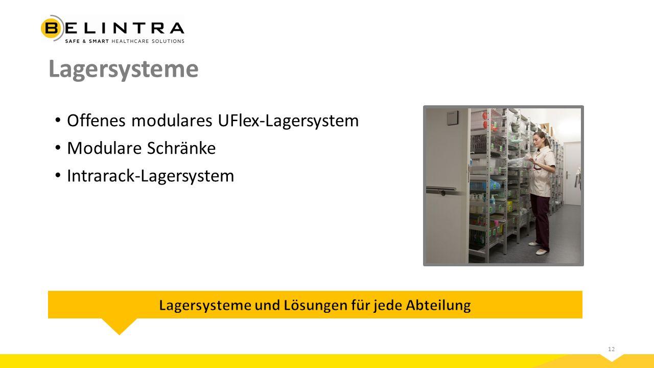 Lagersysteme und Lösungen für jede Abteilung