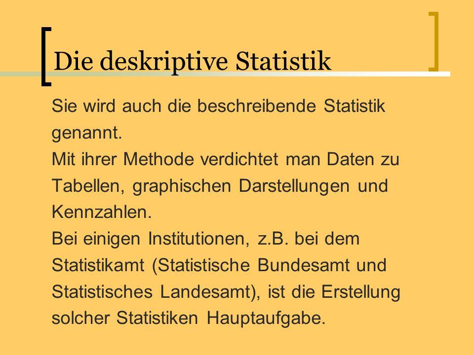 Die deskriptive Statistik