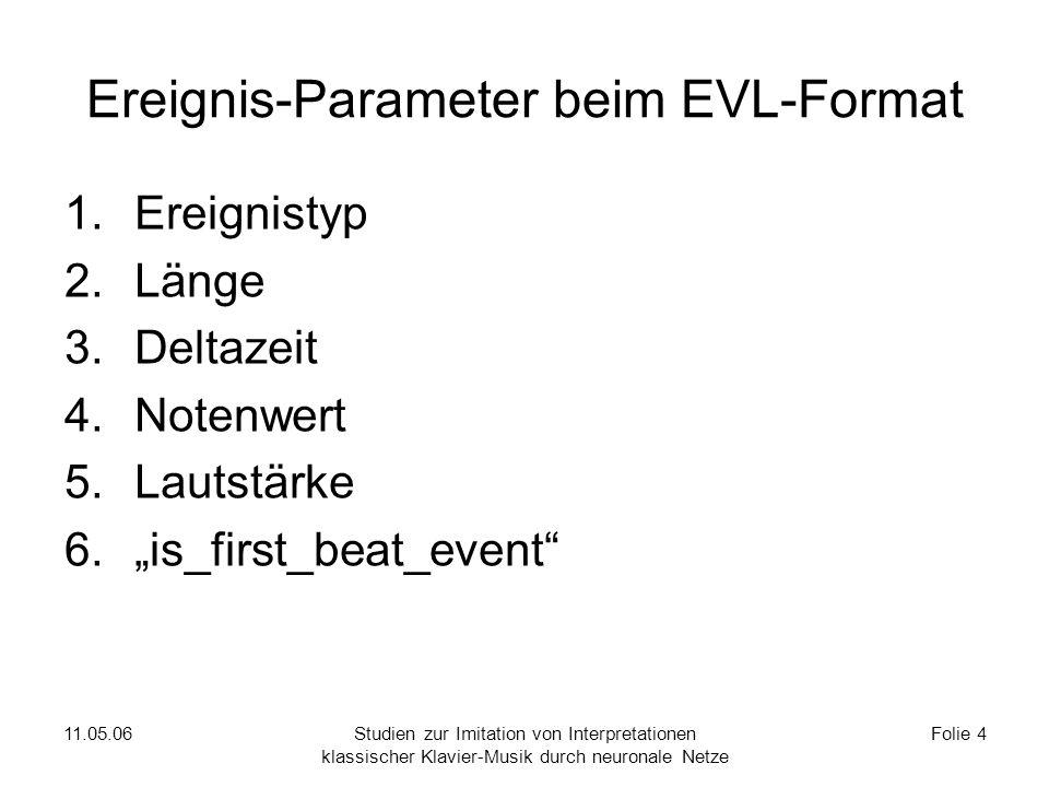 Interpretation.evl - Notentext.evl = Unterschiede.evl