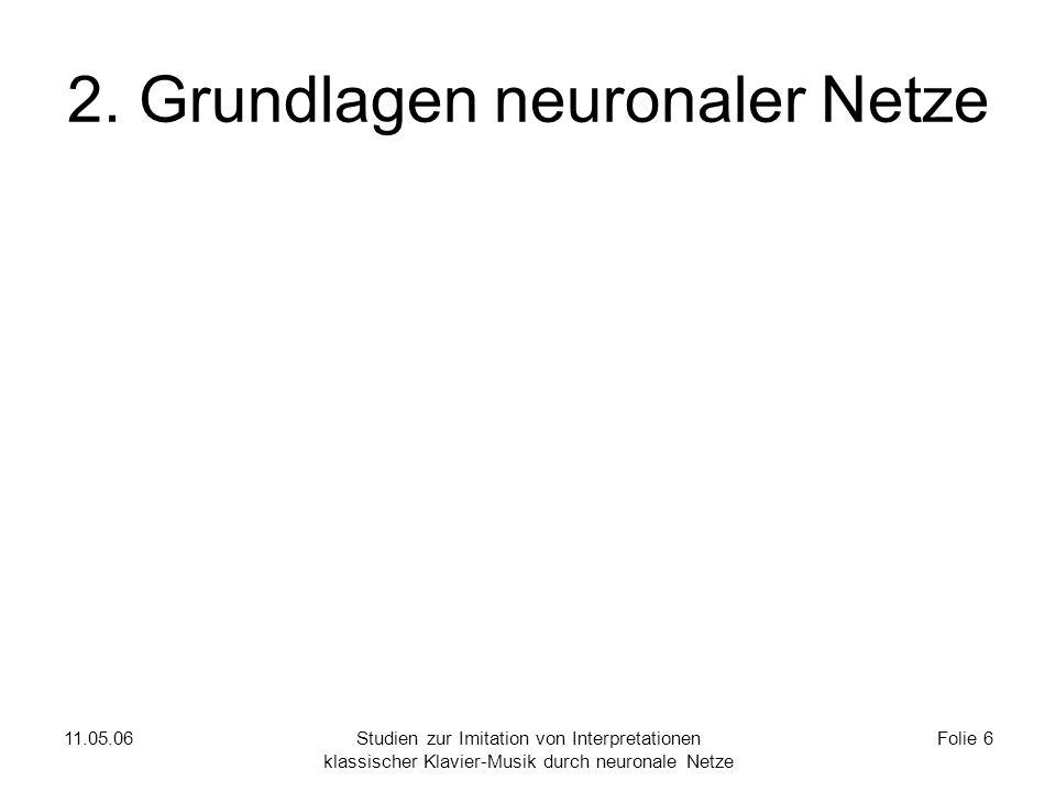 Schematische Netzarchitektur