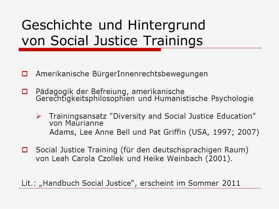 Geschichte und Hintergrund von Social Justice Trainings