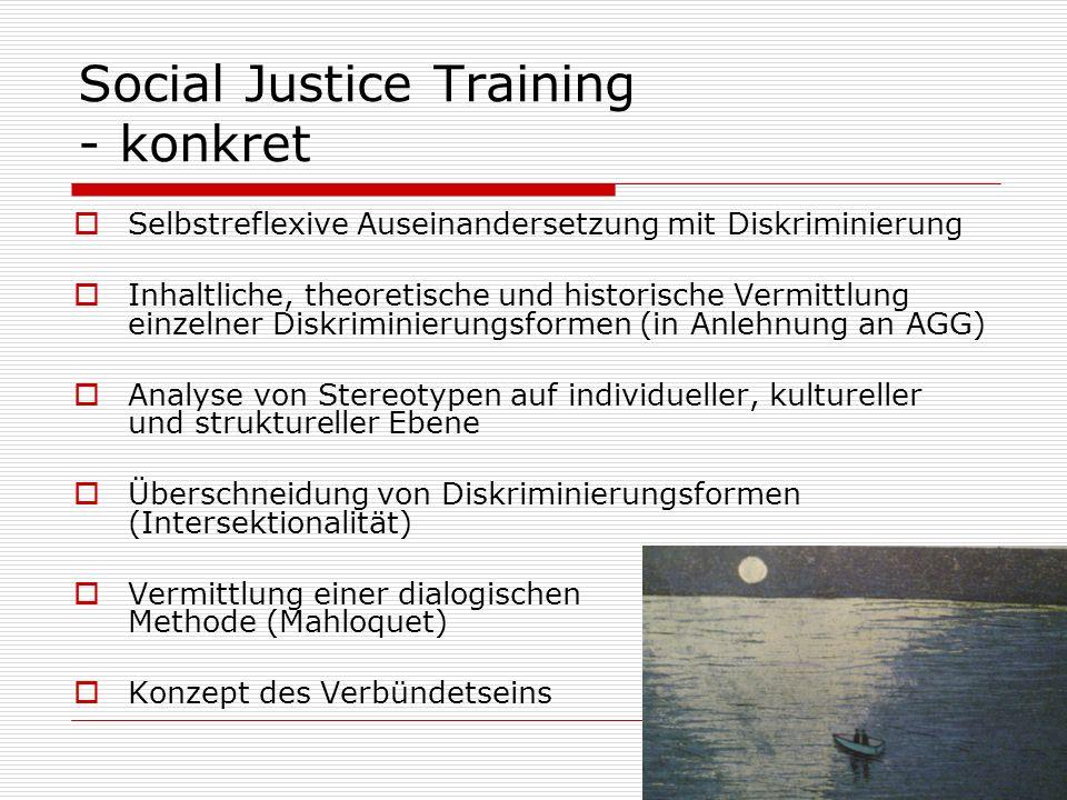 Social Justice Training - konkret