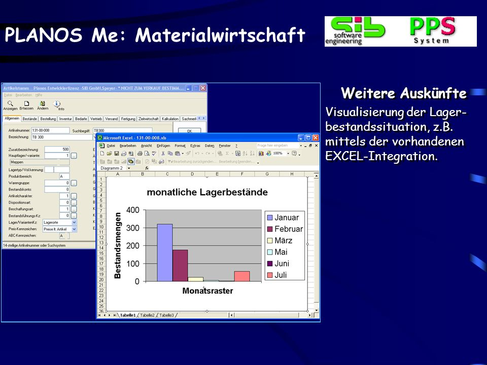 Umweltmanagement Die Daten des Artikel-, Lager-, bzw. Varianten-stamms werden durch Um-weltdaten ergänzt.
