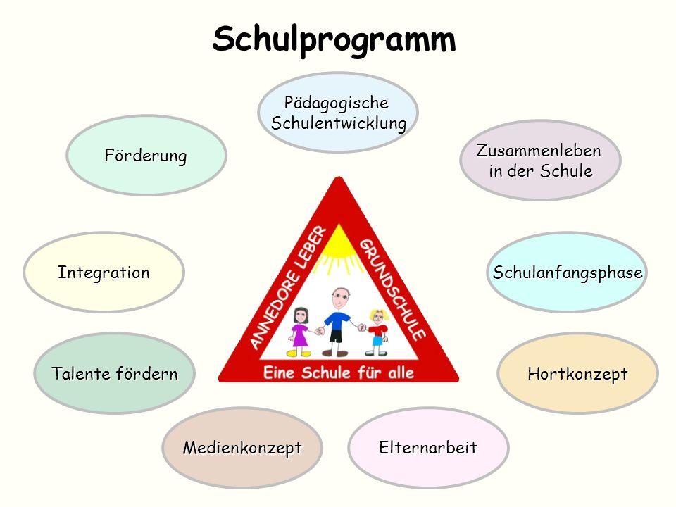 Schulprogramm Pädagogische Schulentwicklung Förderung Zusammenleben