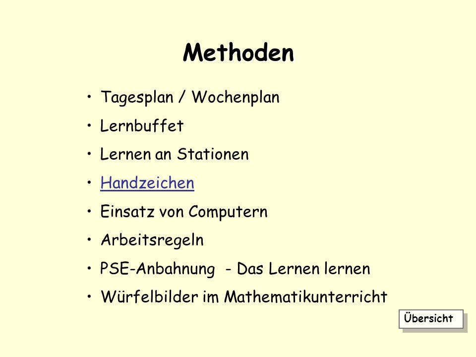 Methoden Tagesplan / Wochenplan Lernbuffet Lernen an Stationen