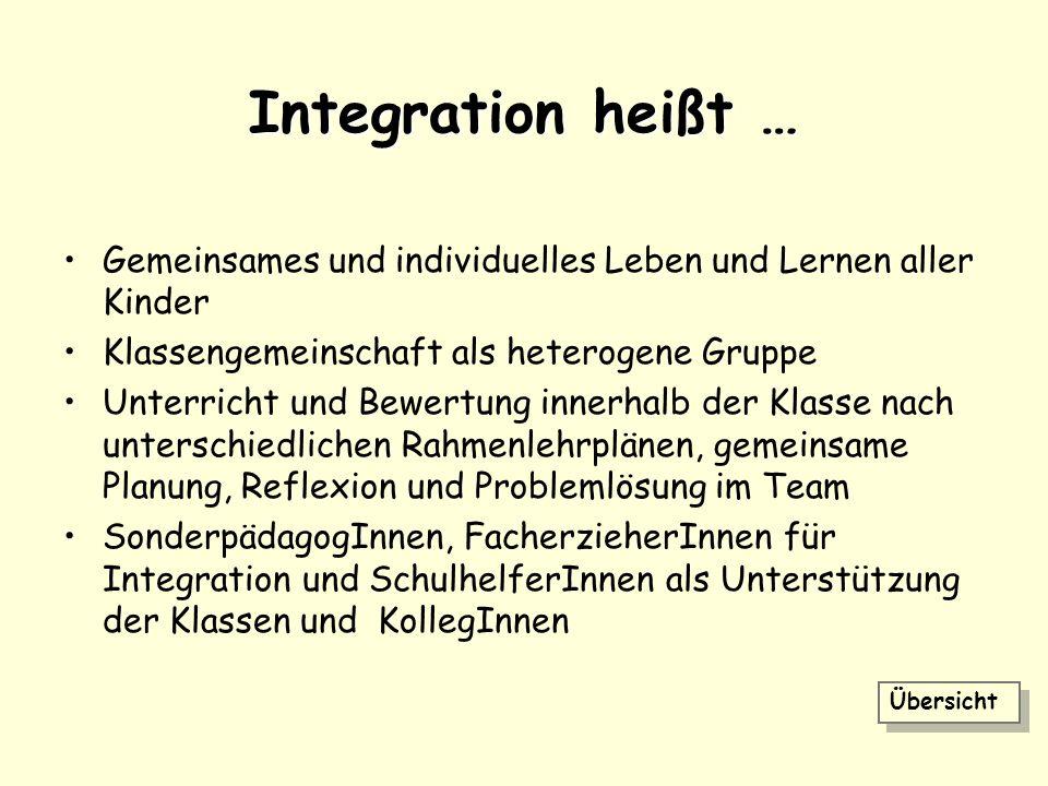 Integration heißt … Gemeinsames und individuelles Leben und Lernen aller Kinder. Klassengemeinschaft als heterogene Gruppe.