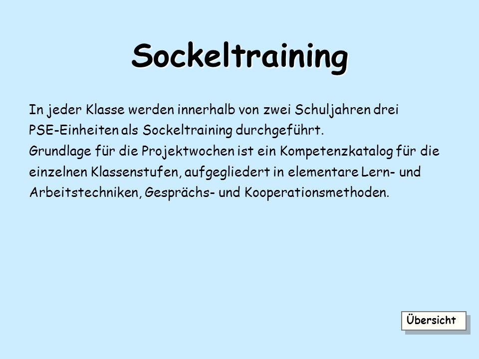 Sockeltraining In jeder Klasse werden innerhalb von zwei Schuljahren drei. PSE-Einheiten als Sockeltraining durchgeführt.