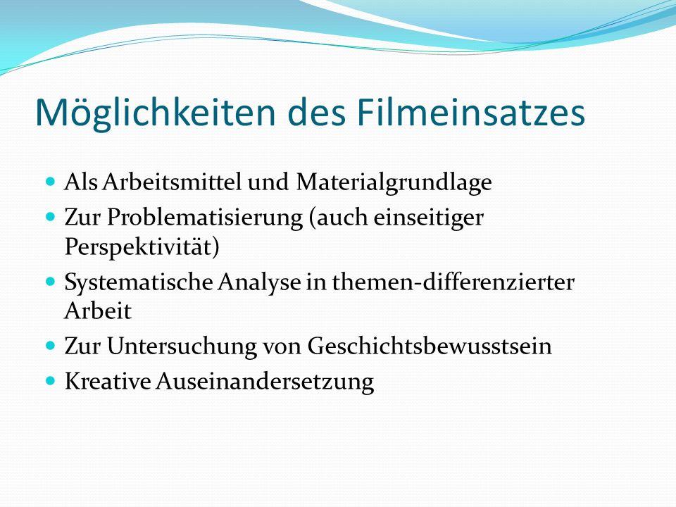 Möglichkeiten des Filmeinsatzes