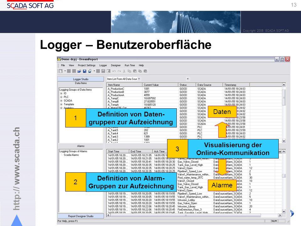 Logger – Benutzeroberfläche