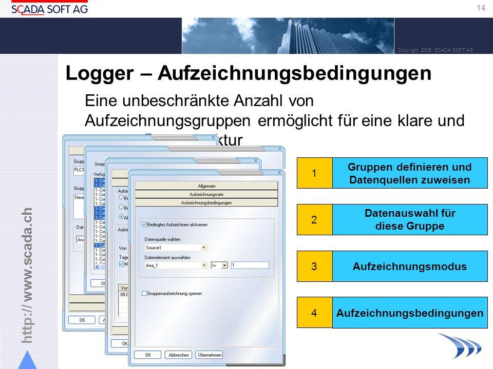 Logger – Aufzeichnungsbedingungen