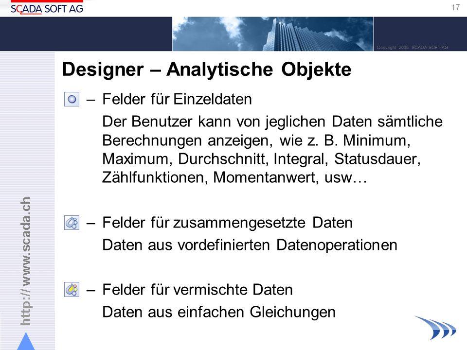 Designer – Analytische Objekte