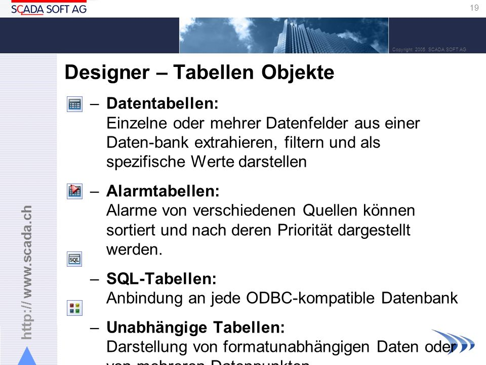 Designer – Tabellen Objekte