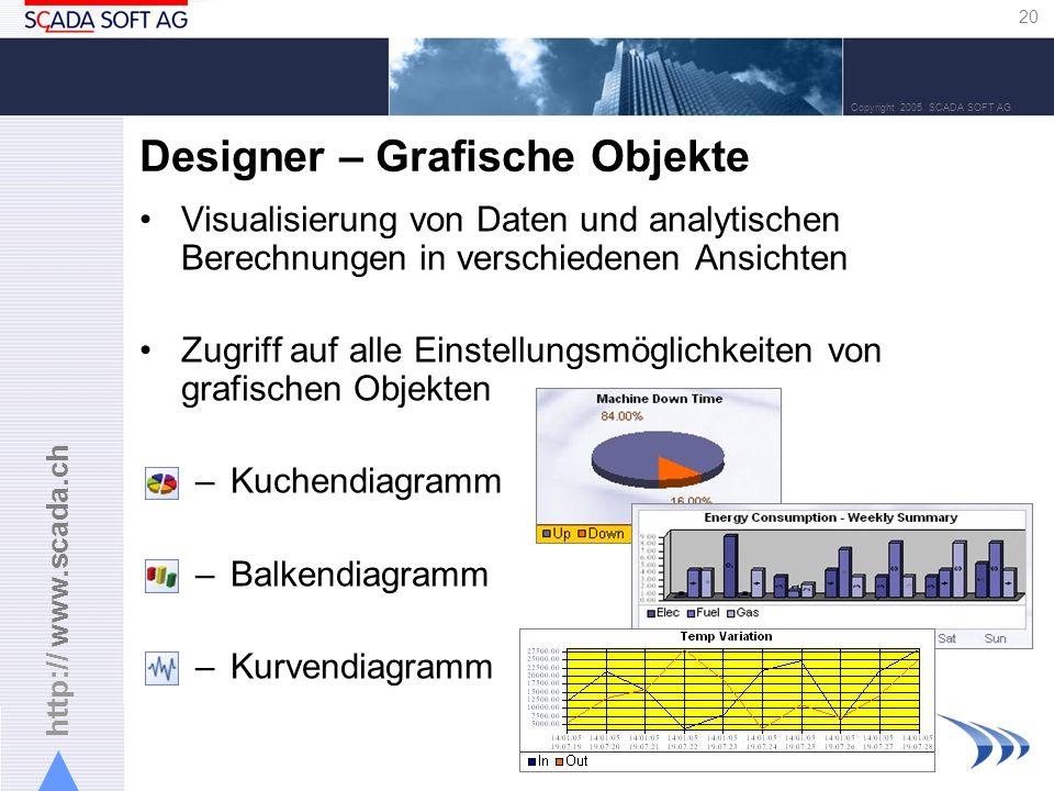 Designer – Grafische Objekte