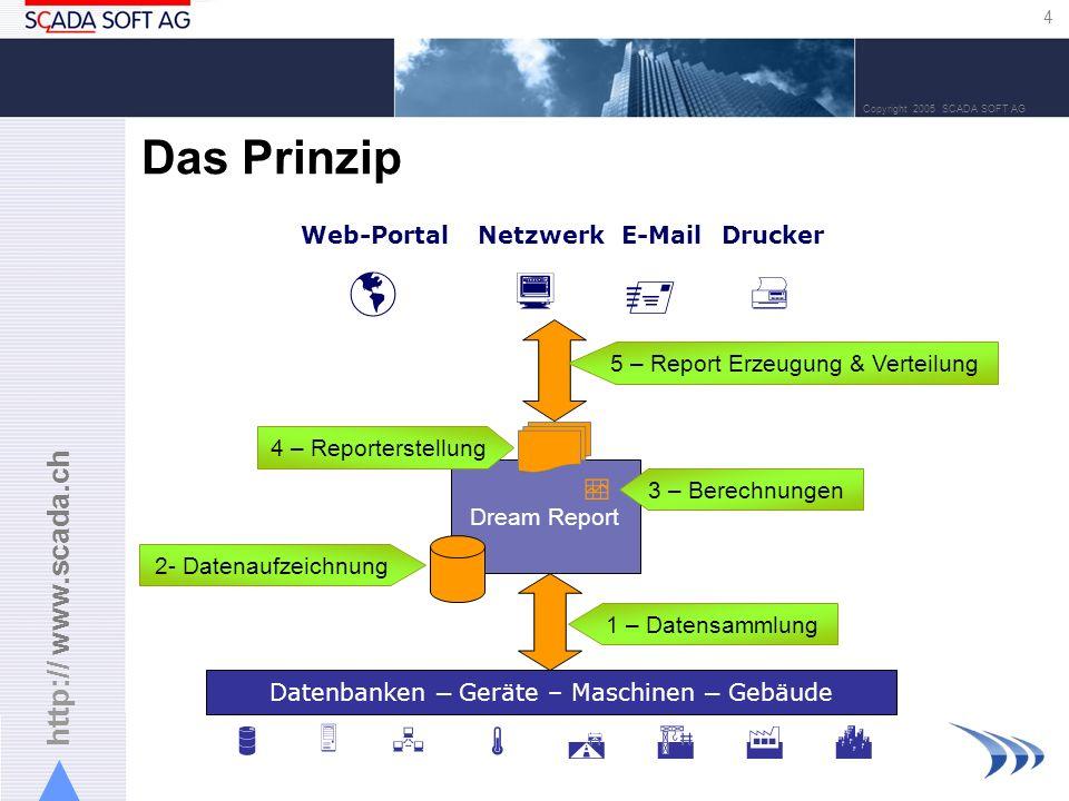 Das Prinzip          K A F C Web-Portal Netzwerk E-Mail