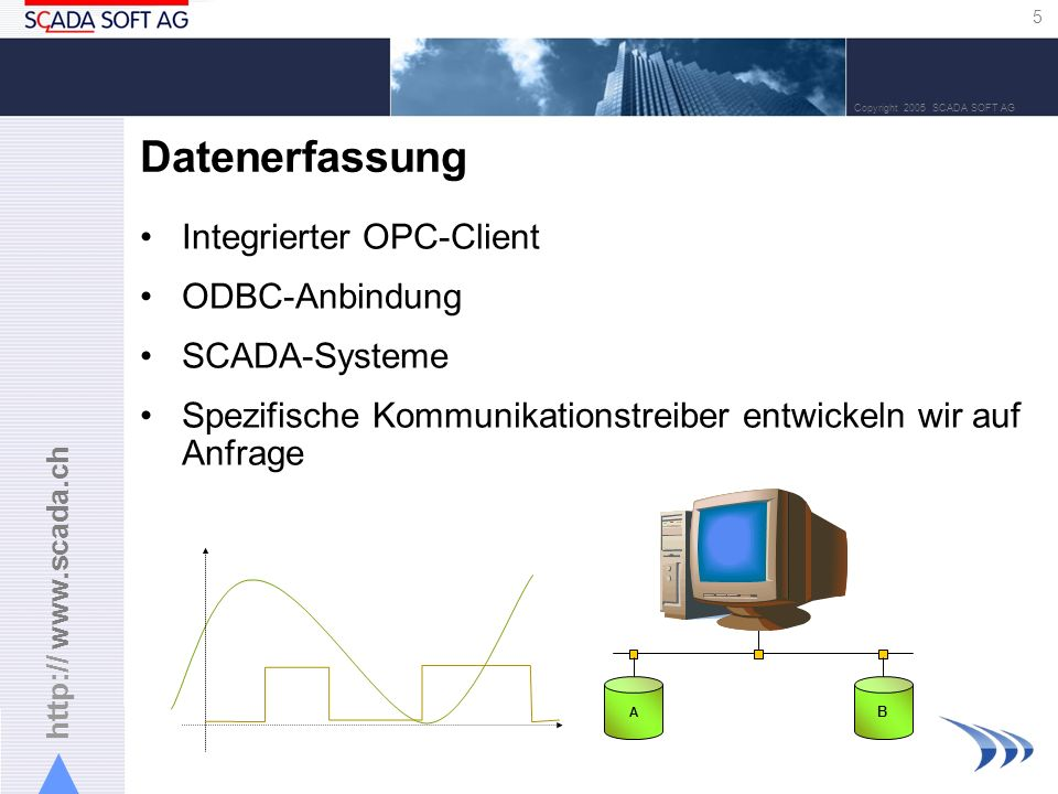 Datenerfassung Integrierter OPC-Client ODBC-Anbindung SCADA-Systeme