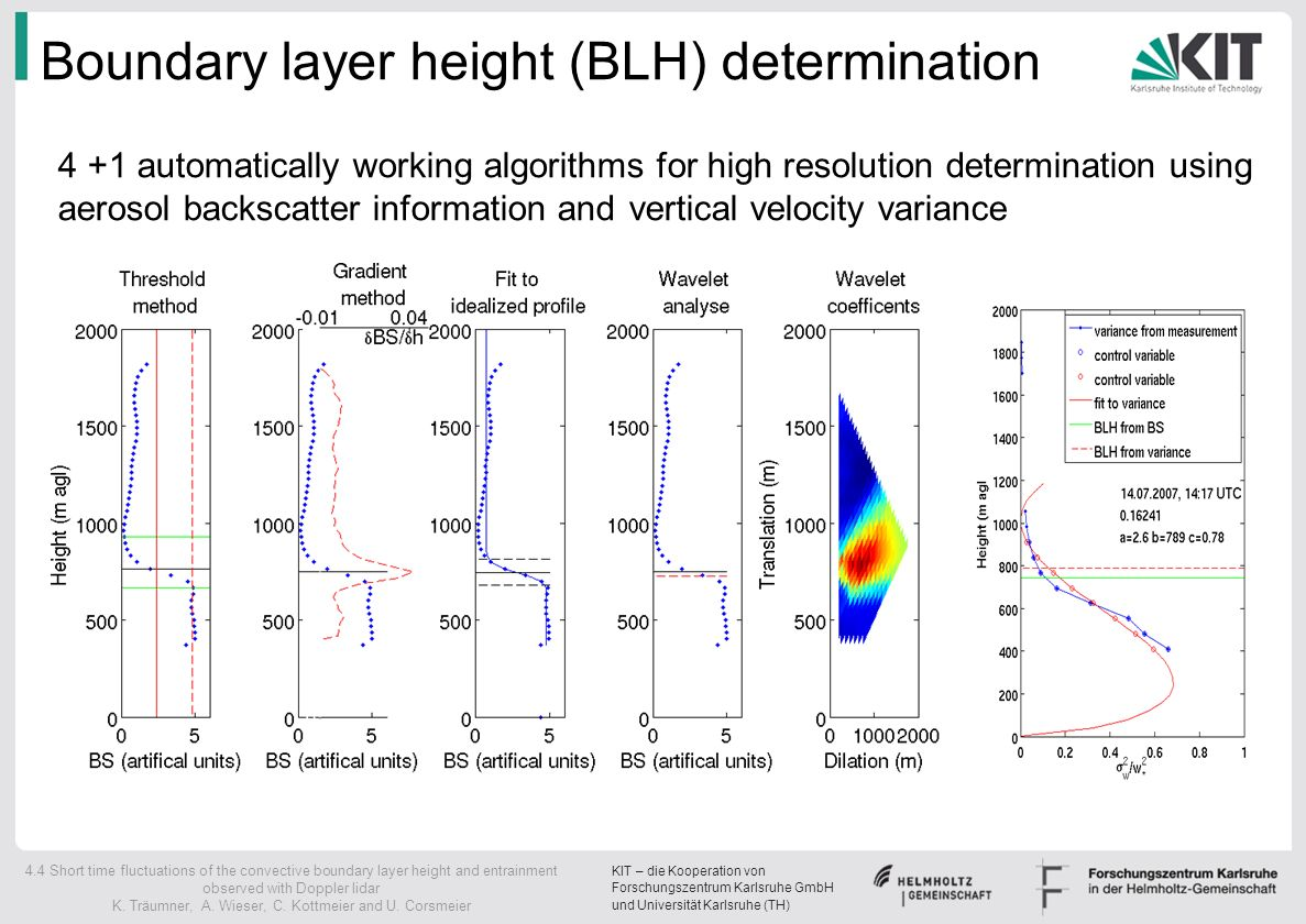 Boundary layer height (BLH) determination