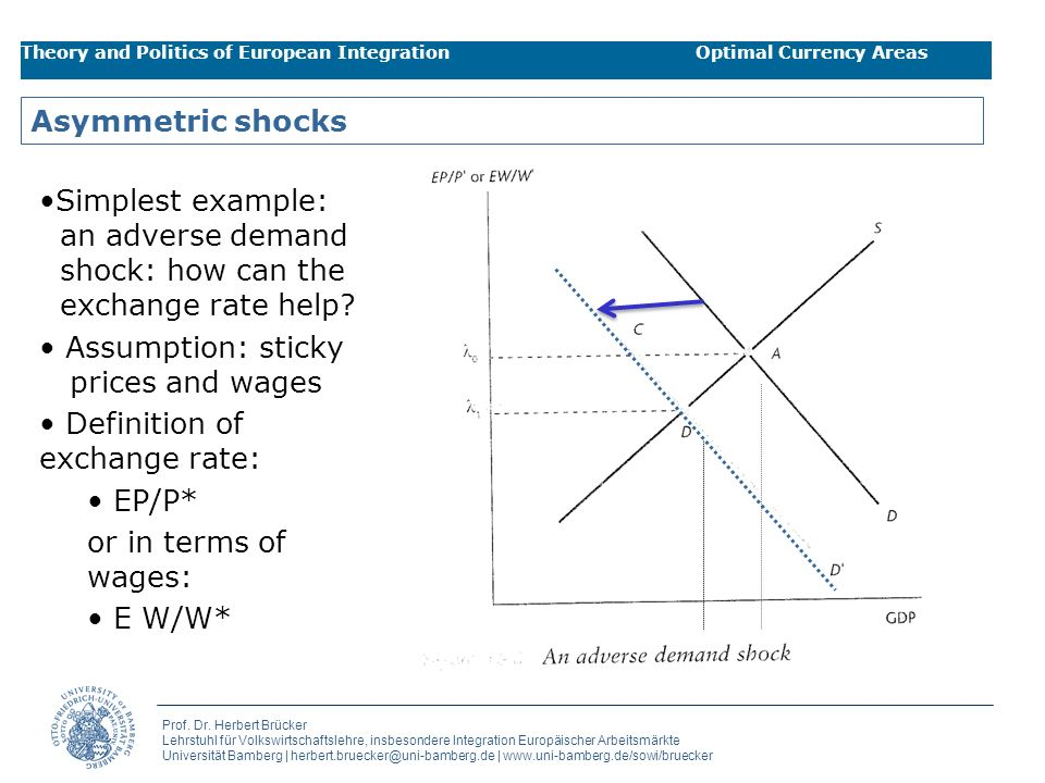 Assumption: sticky prices and wages Definition of exchange rate: EP/P*